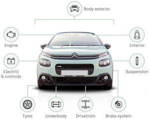 کارشناسی خودرو در کرج